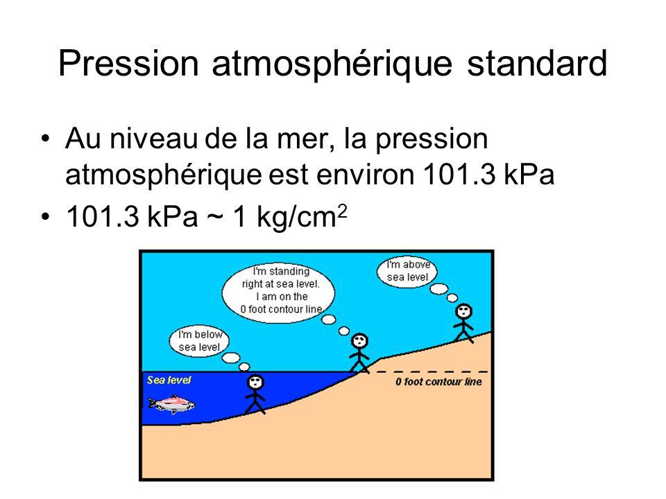 Pression atmosphérique standard