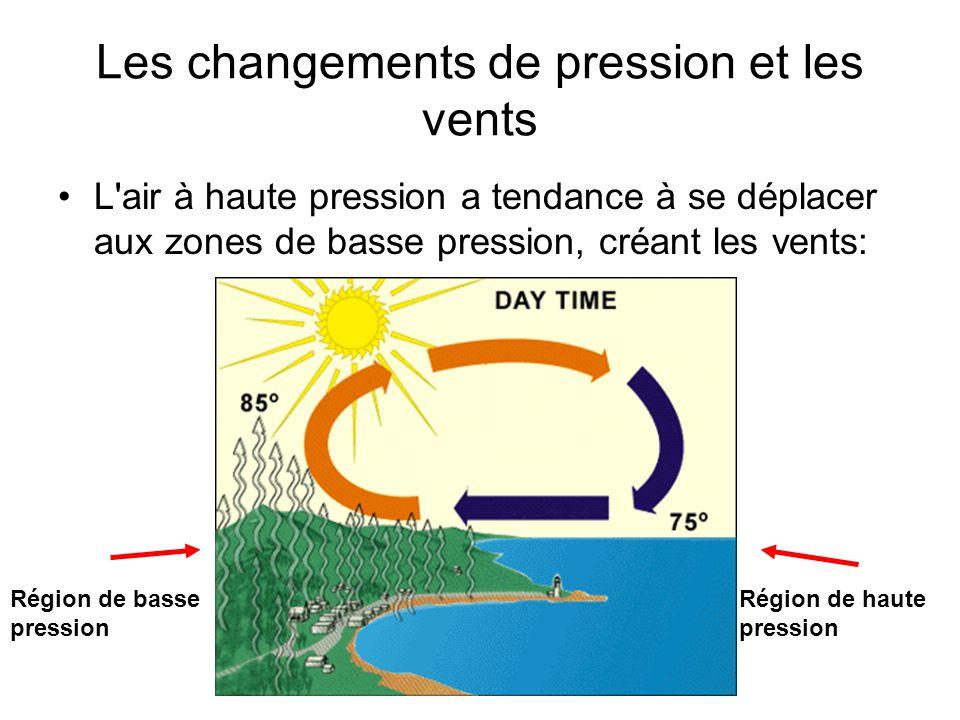 Les changements de pression et les vents