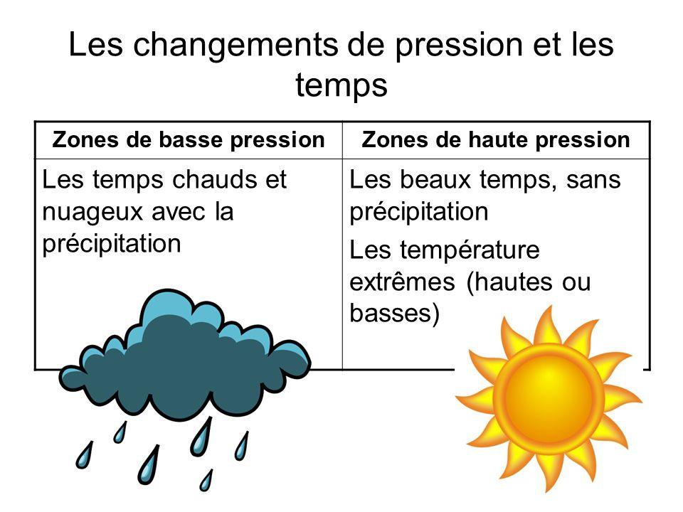 Les changements de pression et les temps