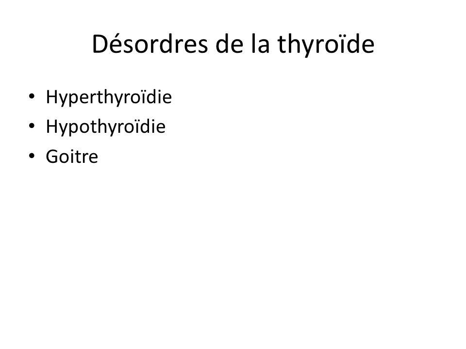 Désordres de la thyroïde