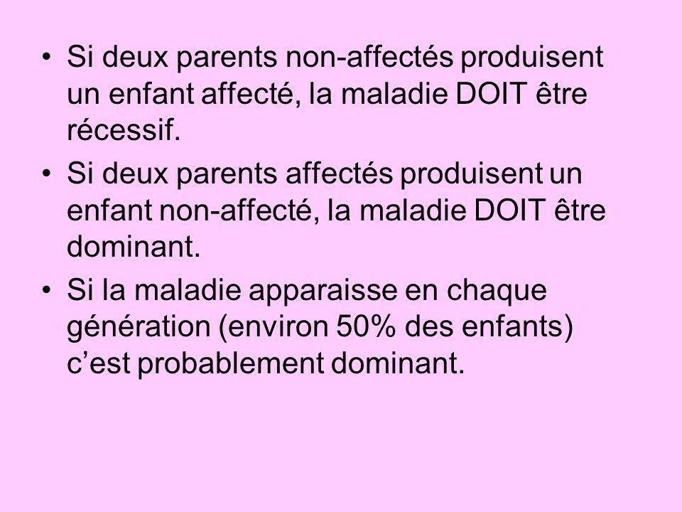 Si deux parents non-affectés produisent un enfant affecté, la maladie DOIT être récessif.
