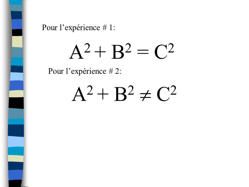 A2 + B2 = C2 A2 + B2  C2 Pour l'expérience # 1: