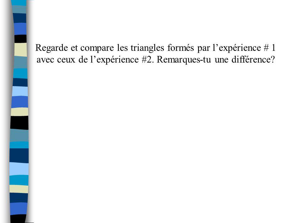 Regarde et compare les triangles formés par l'expérience # 1 avec ceux de l'expérience #2.