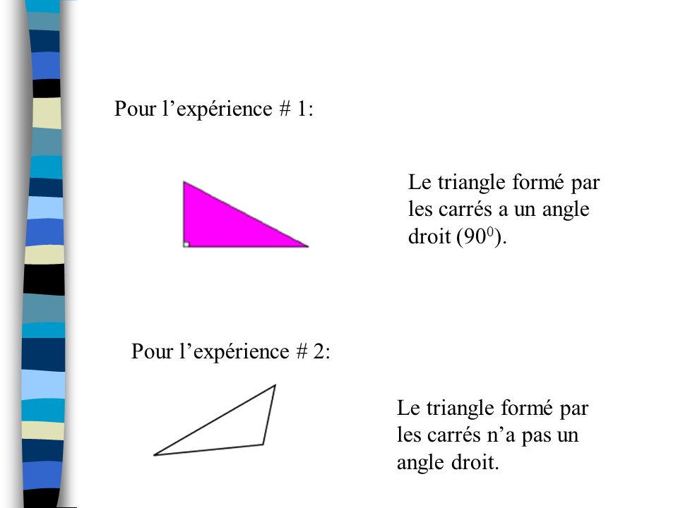 Pour l'expérience # 1: Le triangle formé par les carrés a un angle droit (900). Pour l'expérience # 2: