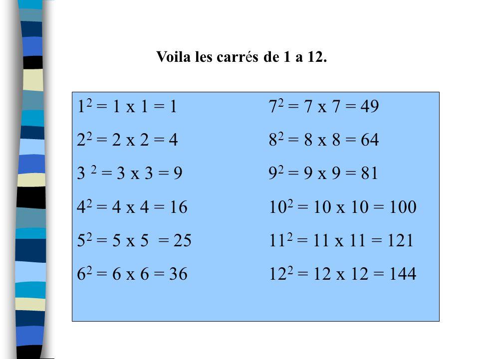 Voila les carrés de 1 a 12. 12 = 1 x 1 = 1 72 = 7 x 7 = 49. 22 = 2 x 2 = 4 82 = 8 x 8 = 64. 3 2 = 3 x 3 = 9 92 = 9 x 9 = 81.