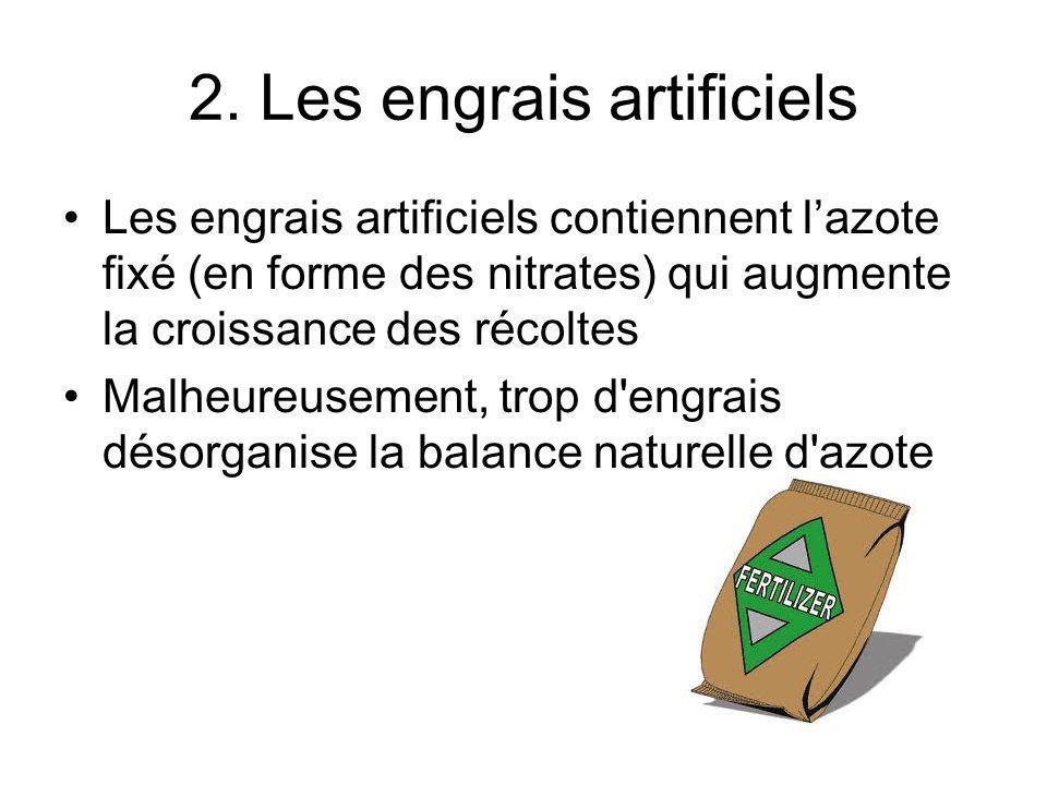 2. Les engrais artificiels