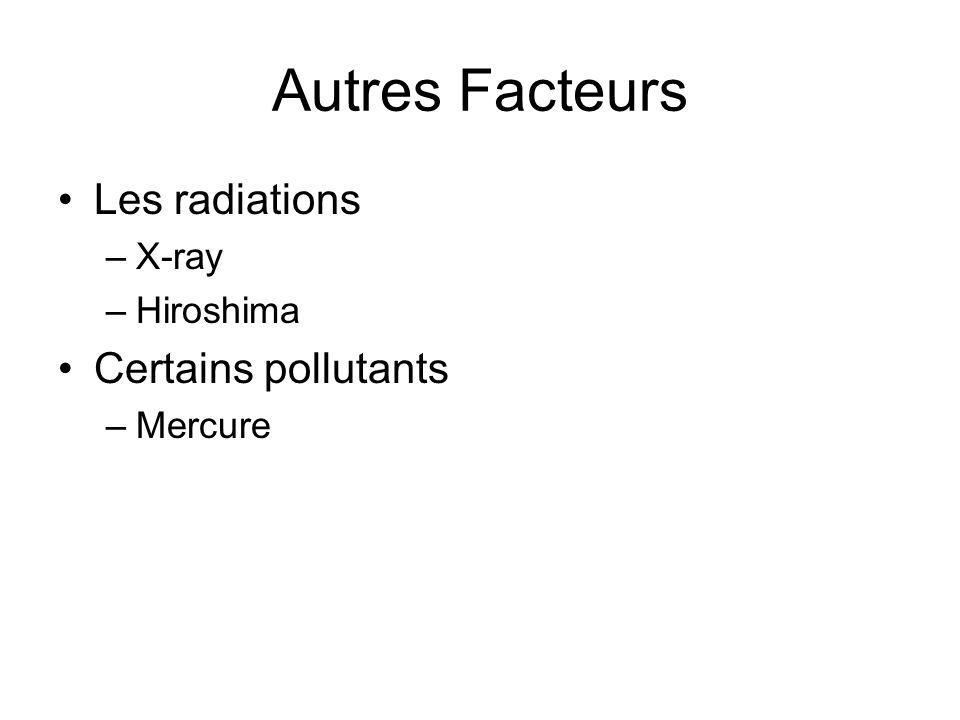 Autres Facteurs Les radiations Certains pollutants X-ray Hiroshima
