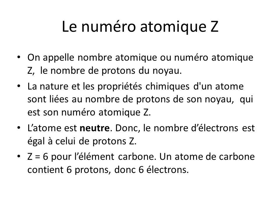 Le numéro atomique Z On appelle nombre atomique ou numéro atomique Z, le nombre de protons du noyau.