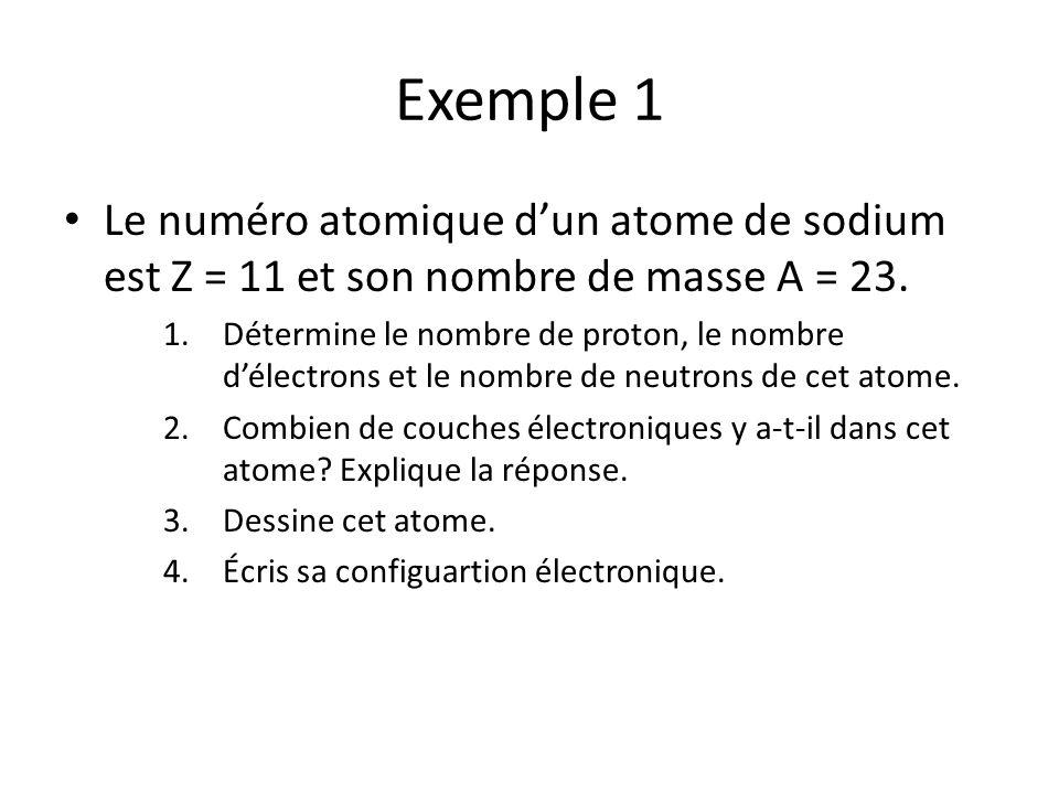 Exemple 1 Le numéro atomique d'un atome de sodium est Z = 11 et son nombre de masse A = 23.