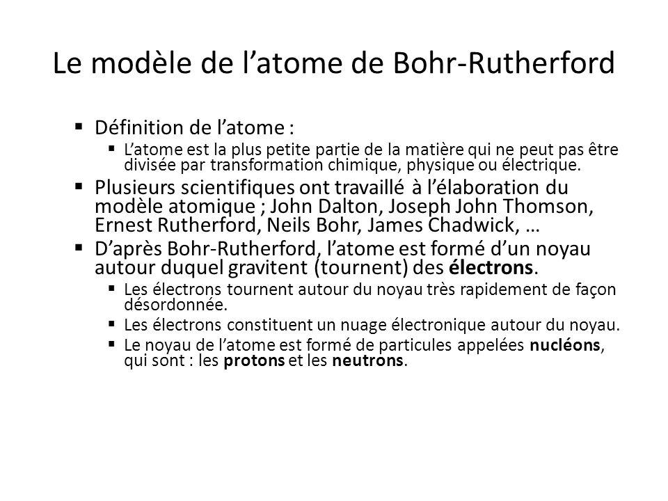 Le modèle de l'atome de Bohr-Rutherford