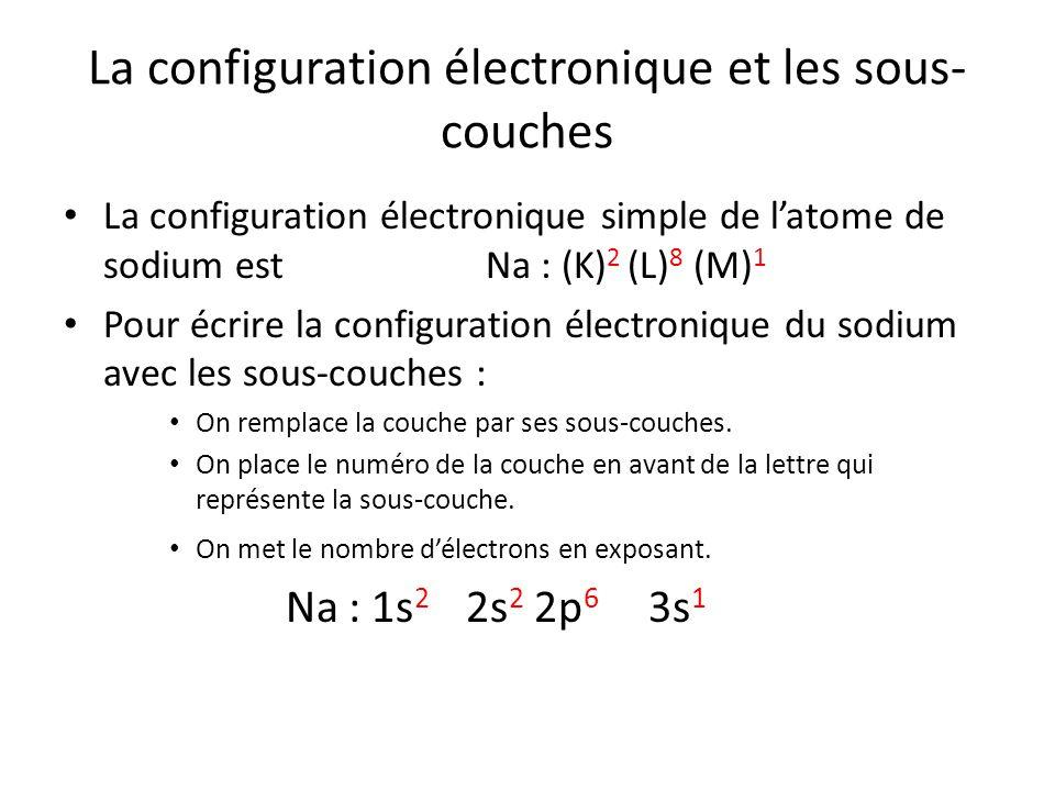 La configuration électronique et les sous-couches