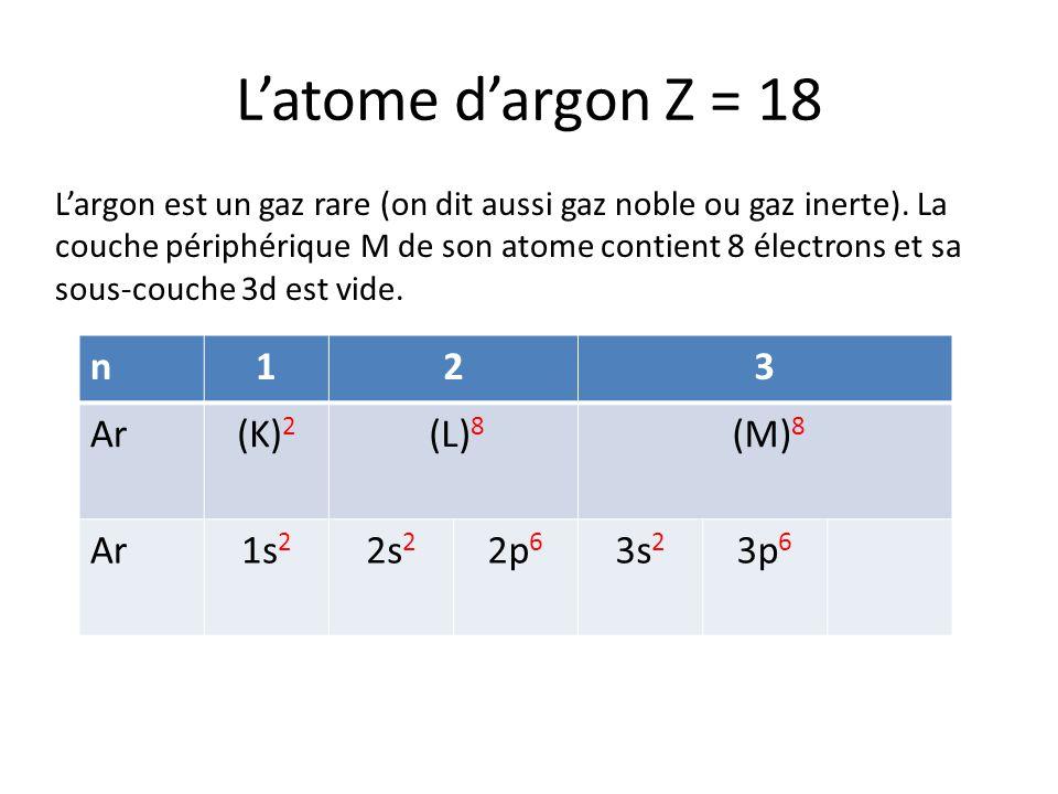 L'atome d'argon Z = 18 n 1 2 3 Ar (K)2 (L)8 (M)8 1s2 2s2 2p6 3s2 3p6