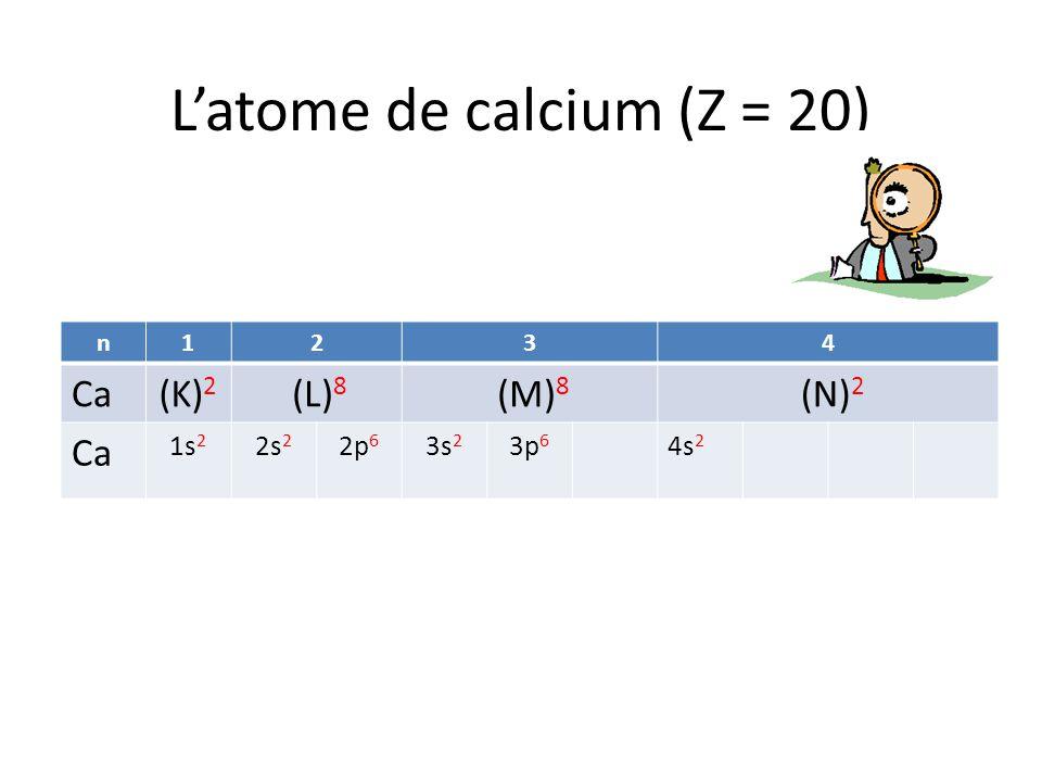 L'atome de calcium (Z = 20)