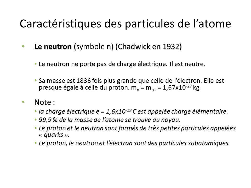 Caractéristiques des particules de l'atome