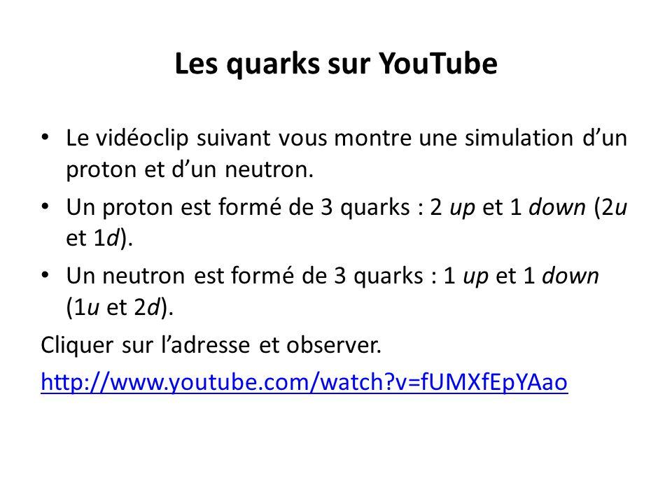 Les quarks sur YouTube Le vidéoclip suivant vous montre une simulation d'un proton et d'un neutron.
