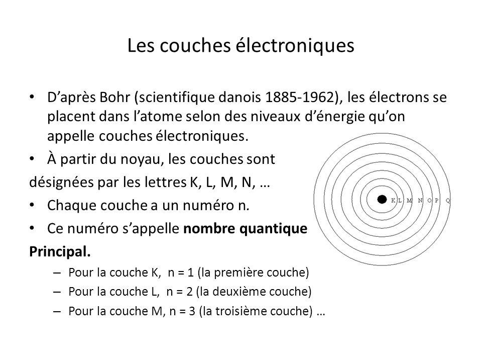 Les couches électroniques