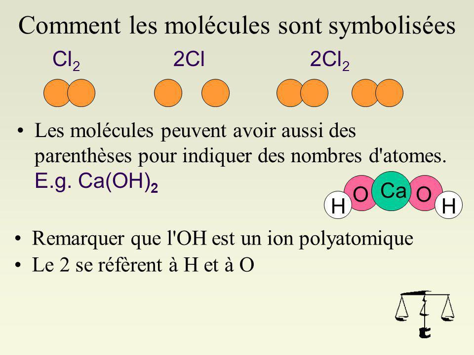 Comment les molécules sont symbolisées