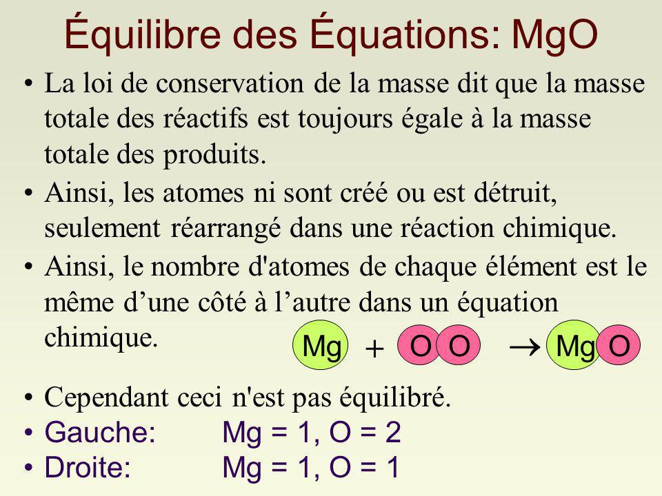 Équilibre des Équations: MgO