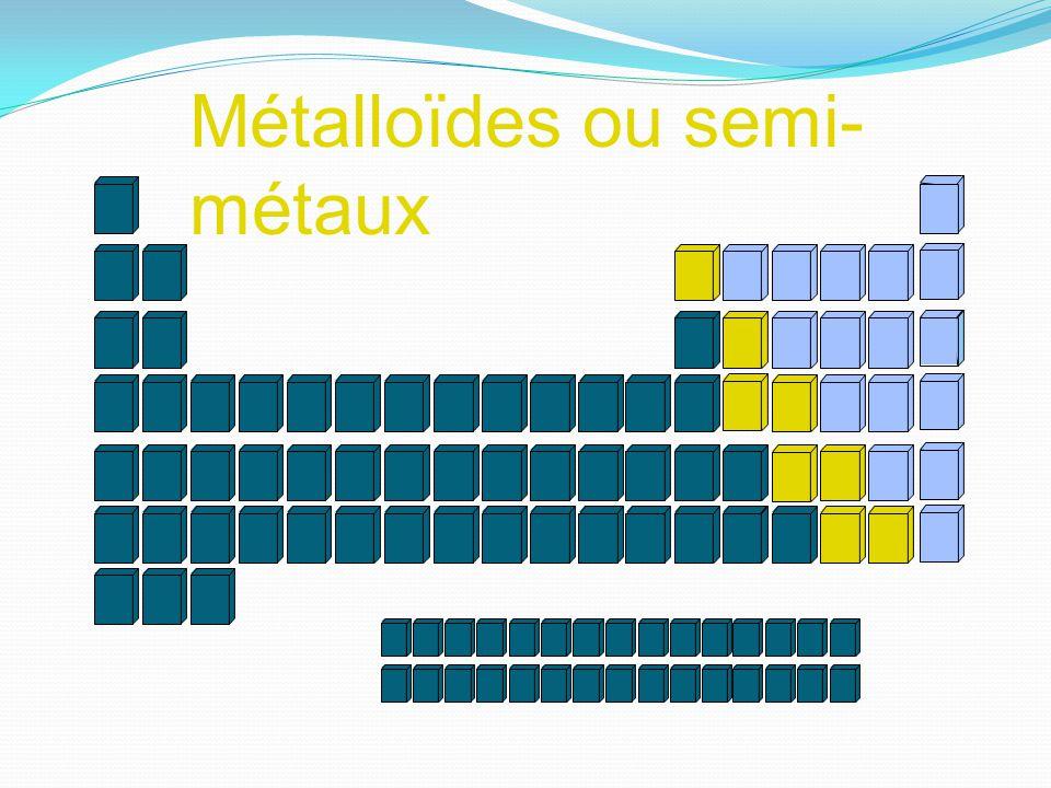 Métalloïdes ou semi-métaux