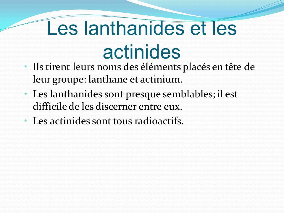 Les lanthanides et les actinides