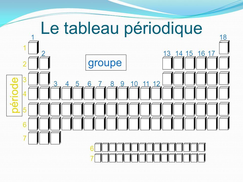 Le tableau périodique groupe période 1 18 1 2 13 14 15 16 17 2 3 3 4 5