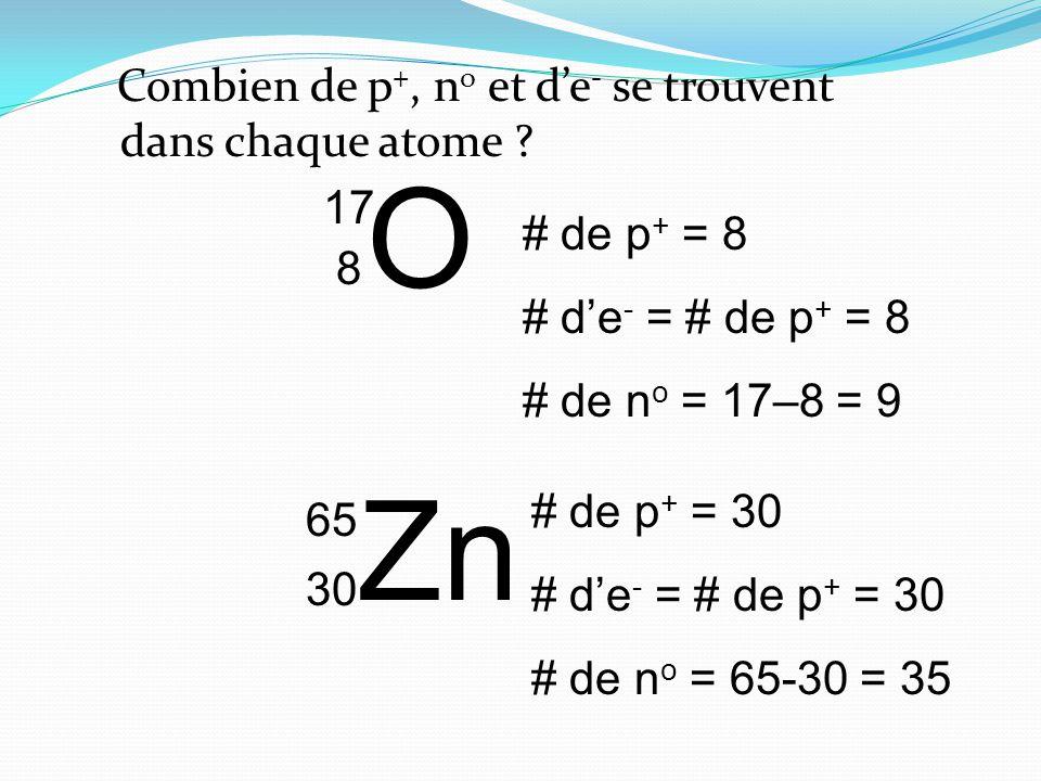 O Zn 17 # de p+ = 8 # d'e- = # de p+ = 8 8 # de no = 17–8 = 9