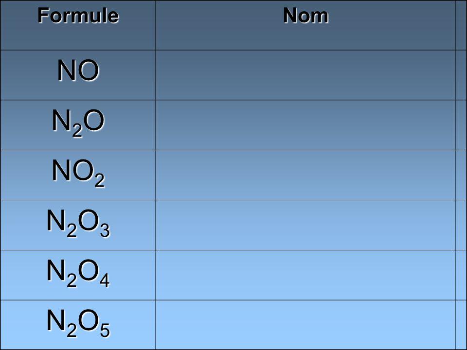 Formule Nom NO N2O NO2 N2O3 N2O4 N2O5