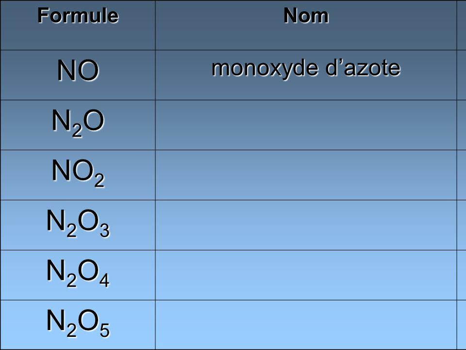Formule Nom NO monoxyde d'azote N2O NO2 N2O3 N2O4 N2O5