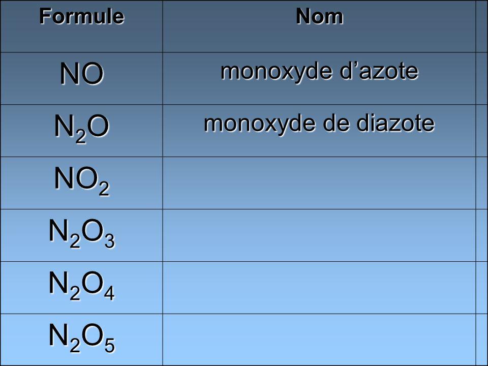 NO N2O NO2 N2O3 N2O4 N2O5 monoxyde d'azote monoxyde de diazote Formule