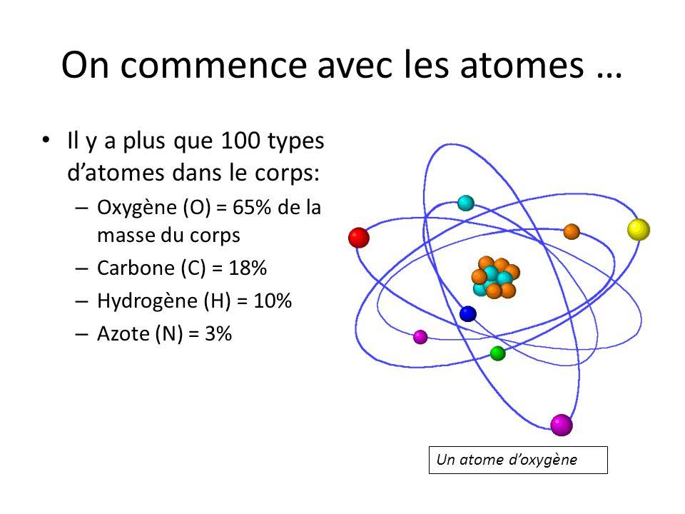 On commence avec les atomes …