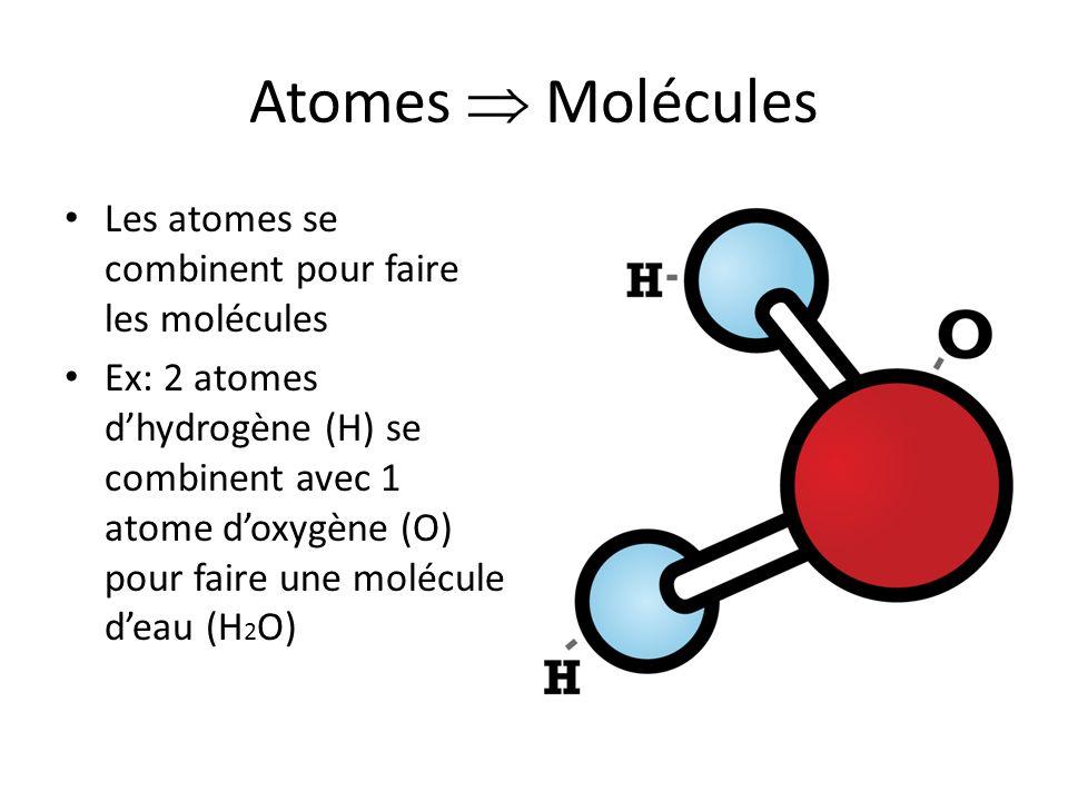 Atomes  Molécules Les atomes se combinent pour faire les molécules