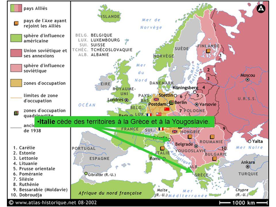 Italie cède des territoires à la Grèce et à la Yougoslavie.