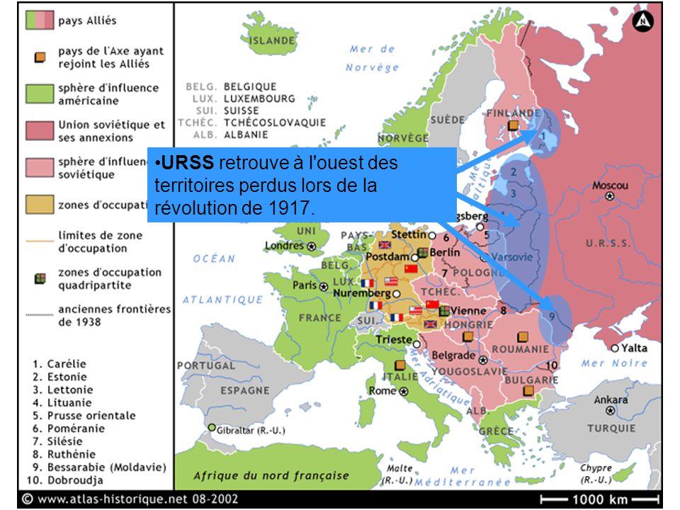 URSS retrouve à l ouest des territoires perdus lors de la révolution de 1917.