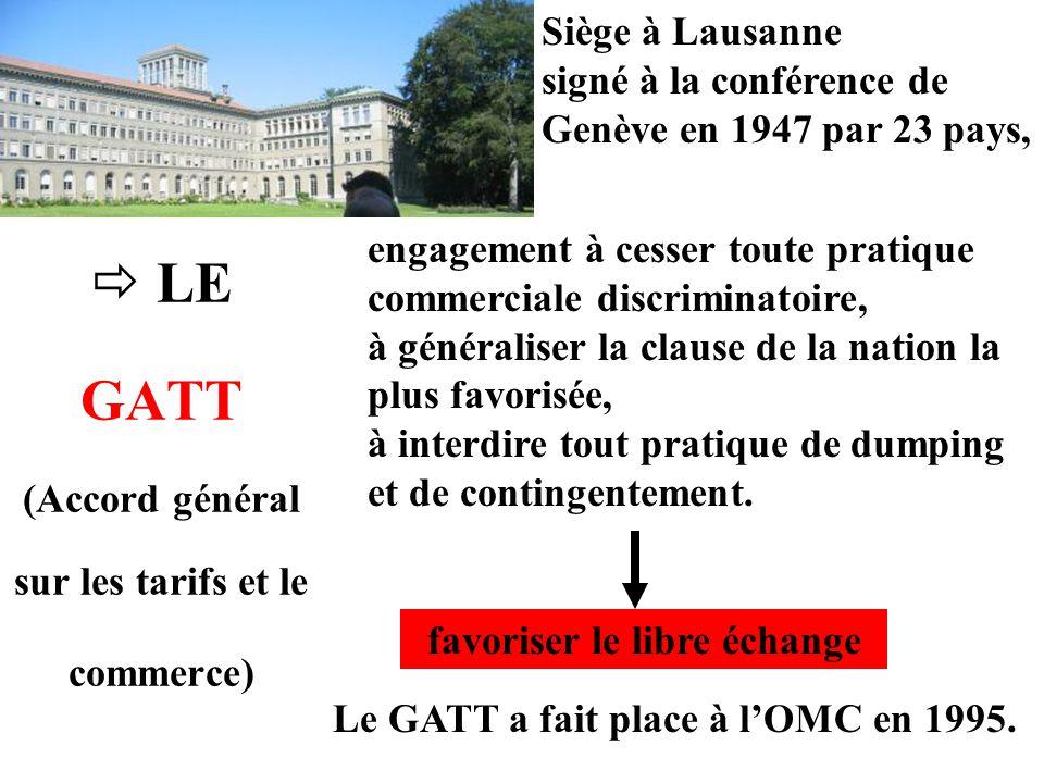  LE GATT (Accord général sur les tarifs et le commerce)