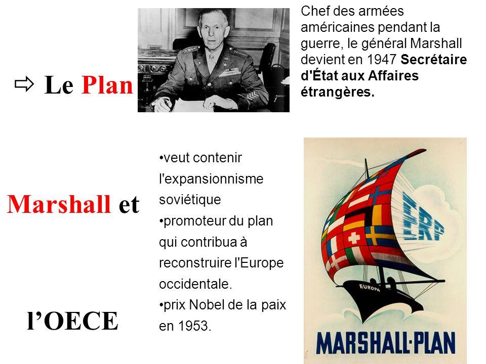  Le Plan Marshall et l'OECE