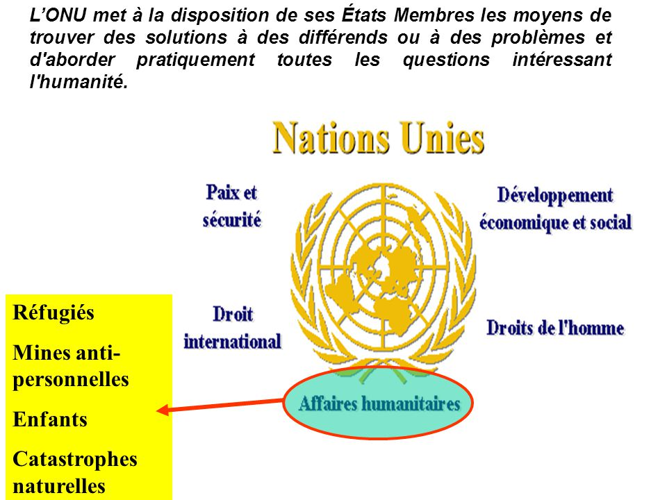 Affaires humanitaires