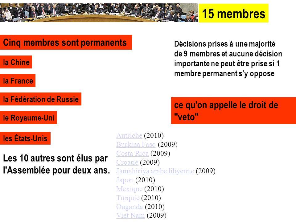 15 membres Cinq membres sont permanents