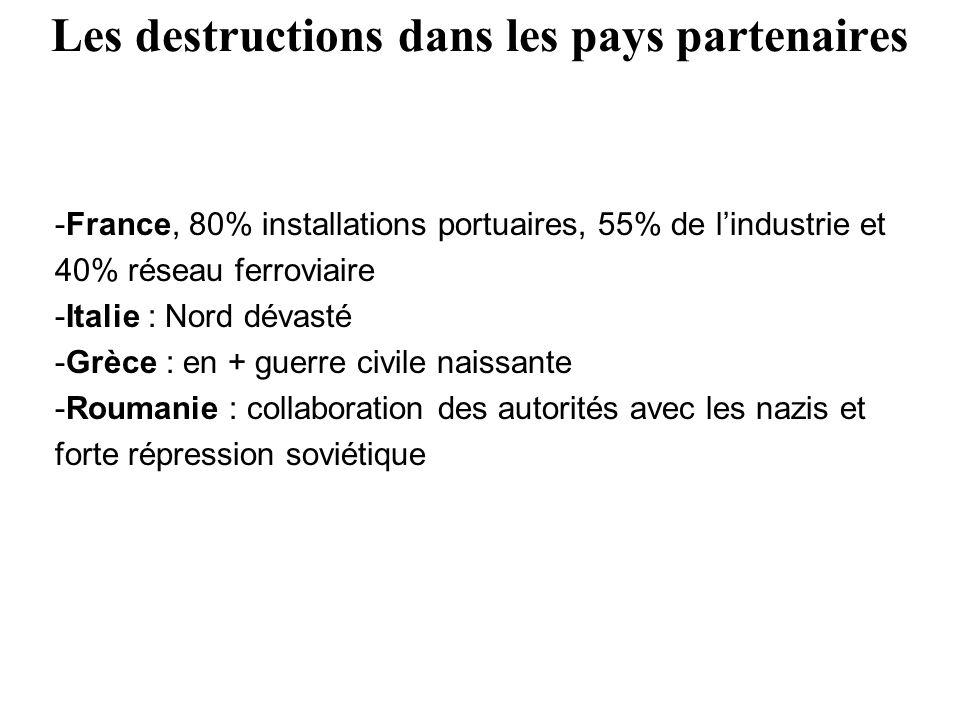 Les destructions dans les pays partenaires