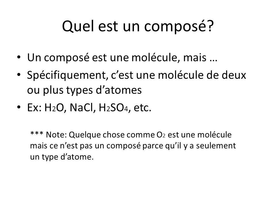 Quel est un composé Un composé est une molécule, mais …