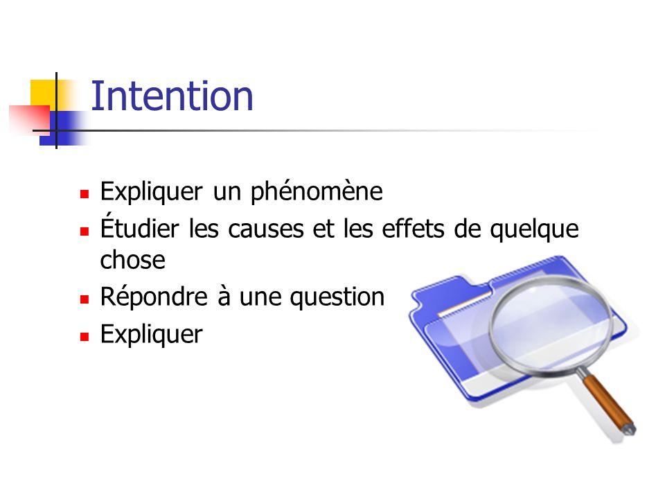 Intention Expliquer un phénomène
