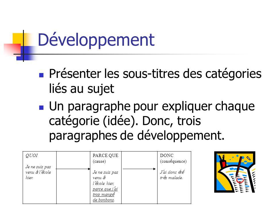 Développement Présenter les sous-titres des catégories liés au sujet