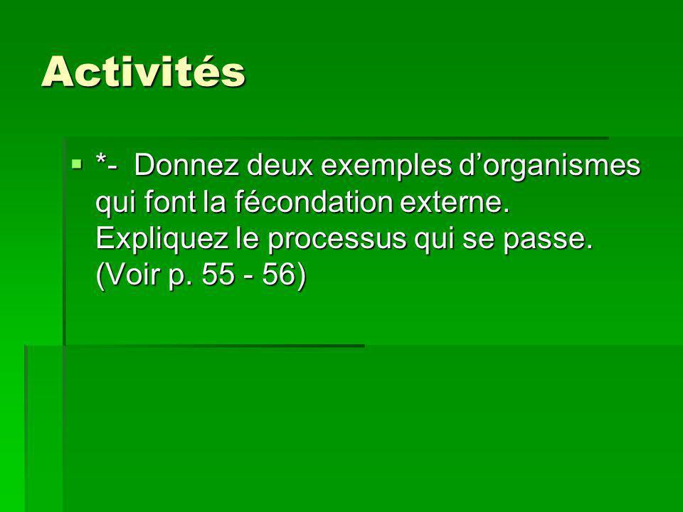 Activités *- Donnez deux exemples d'organismes qui font la fécondation externe.
