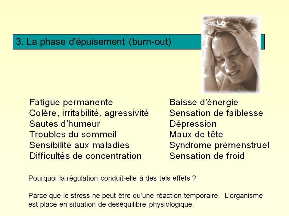 3. La phase d épuisement (burn-out)