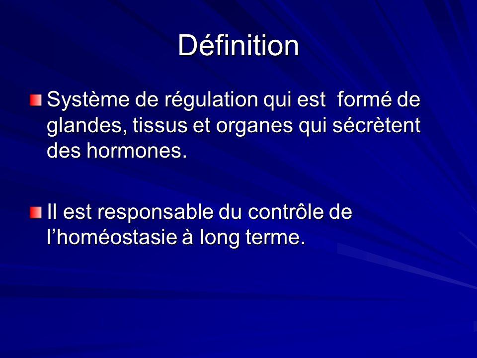 Définition Système de régulation qui est formé de glandes, tissus et organes qui sécrètent des hormones.