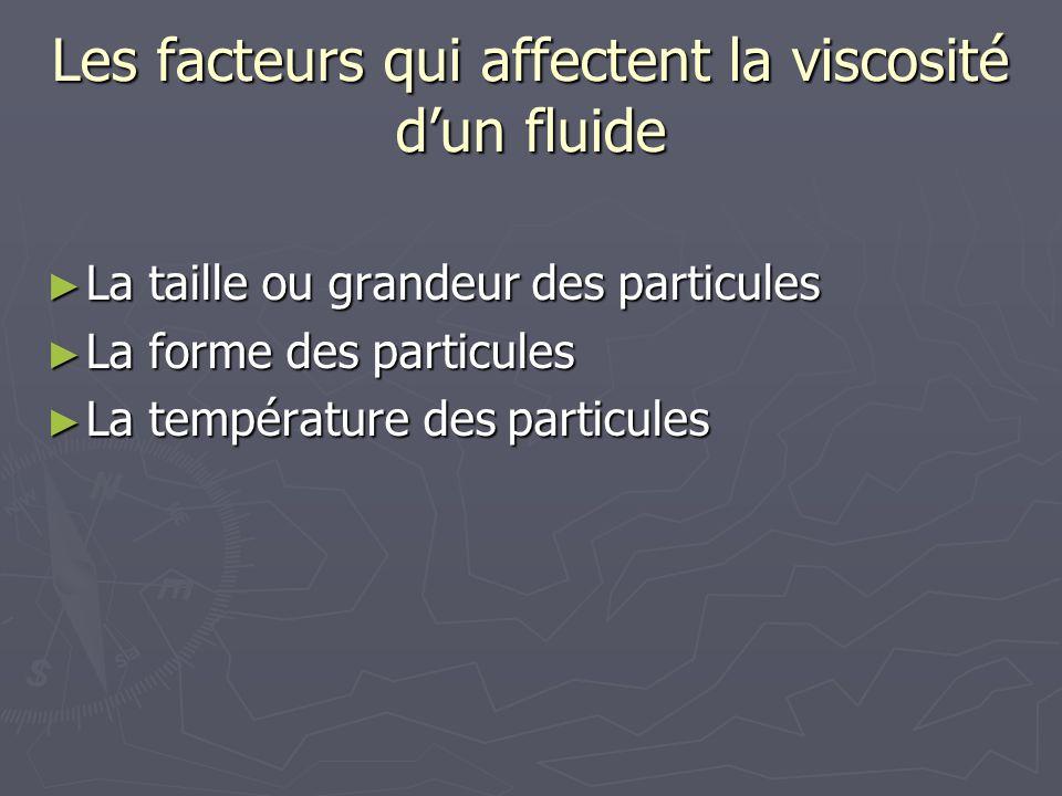 Les facteurs qui affectent la viscosité d'un fluide