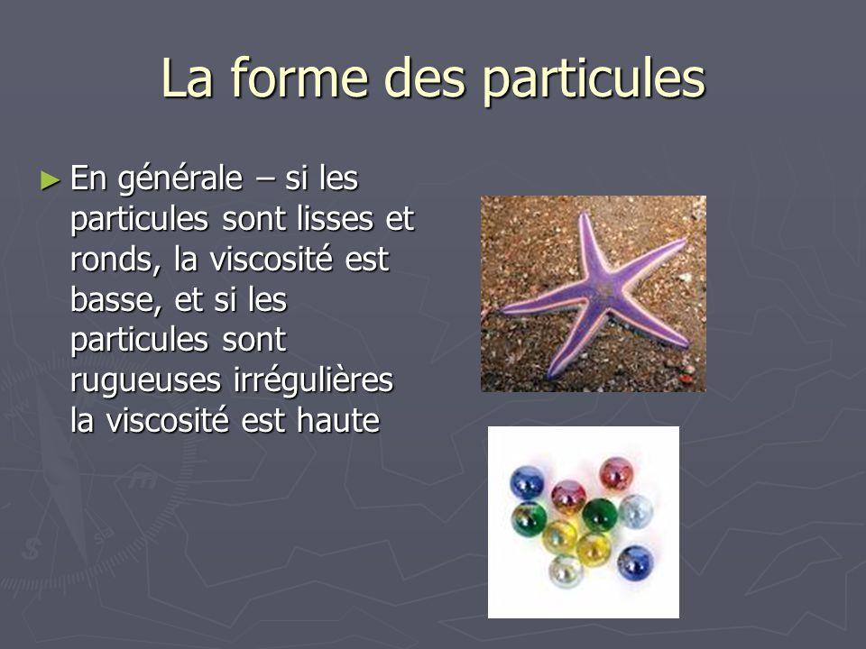 La forme des particules