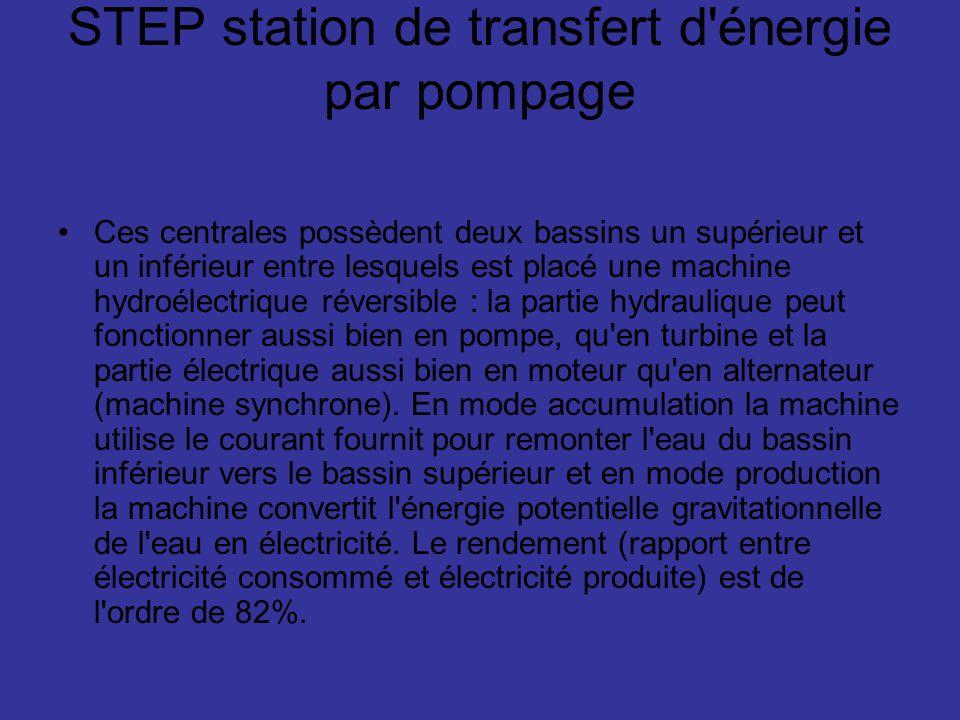 STEP station de transfert d énergie par pompage