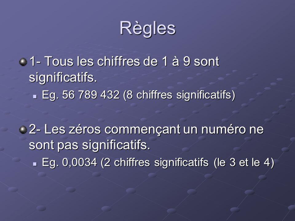 Règles 1- Tous les chiffres de 1 à 9 sont significatifs.