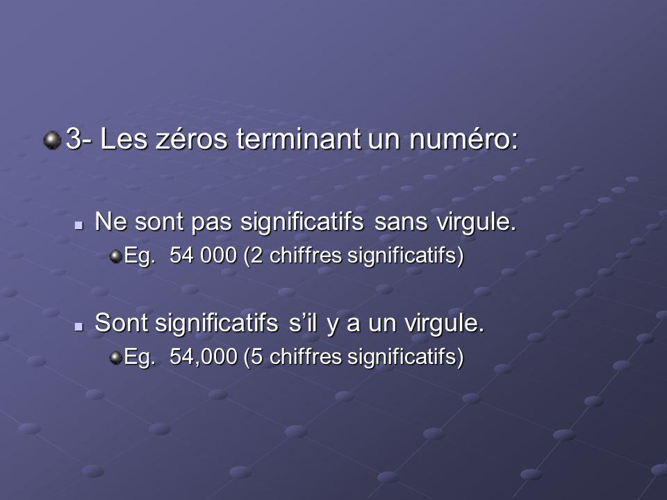 3- Les zéros terminant un numéro: