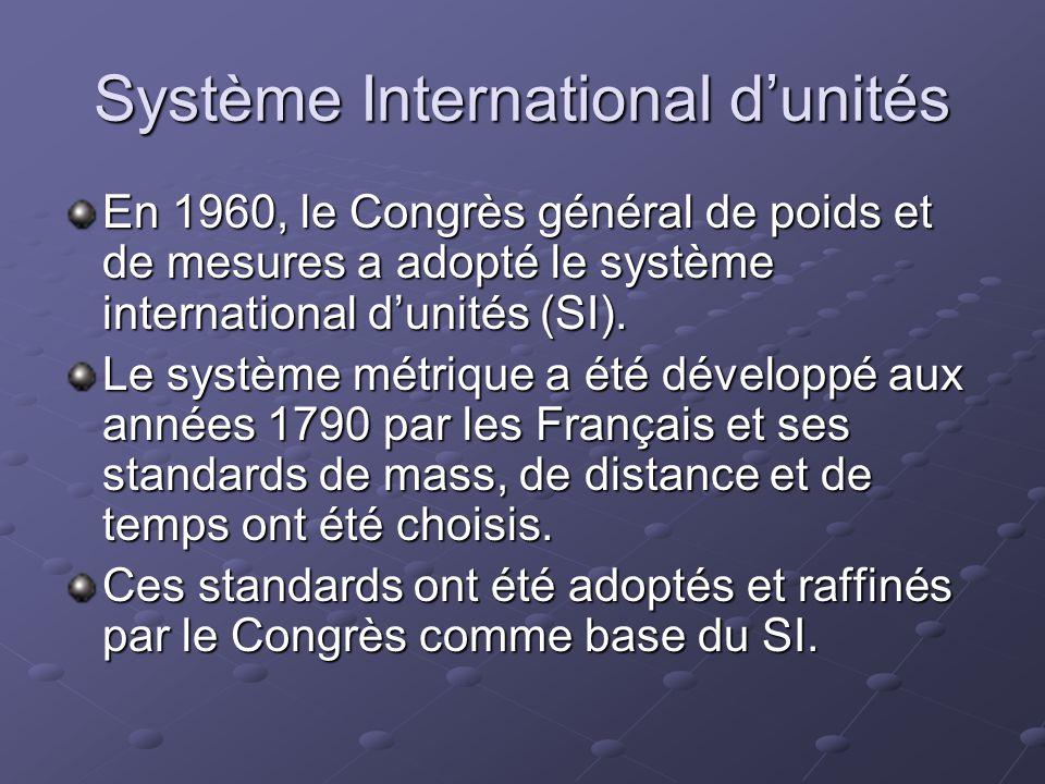 Système International d'unités